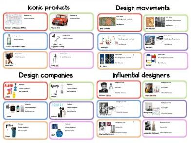 Influential and iconic designers, products, companies and design movement sheets.