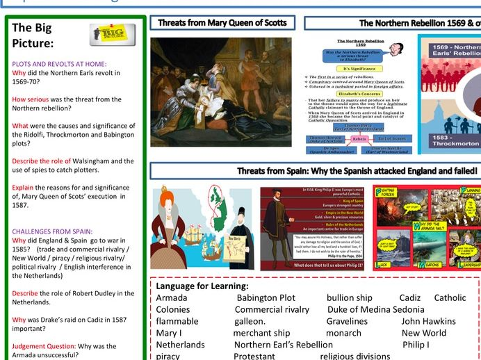 9-1 Edexcel History Learning/Topic Placemat for Early Elizabethan England: 1558 - 88 - Topic 2