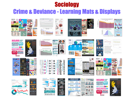 GCSE SOCIOLOGY - Learning Mats / Displays / Posters - Bundle (2017 specificaion)