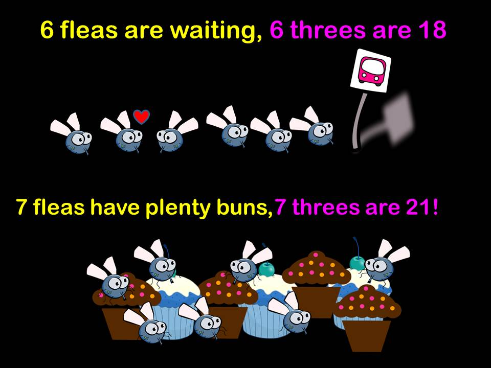 Rhyming Times Tables Songs