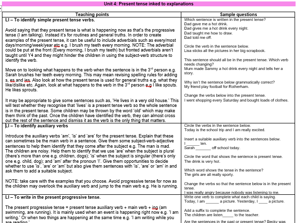 Y2 SPaG progression overview