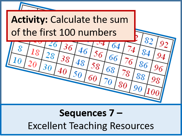 Algebra: Sequences 7 - Sum of Arithmetic Series (A-level)