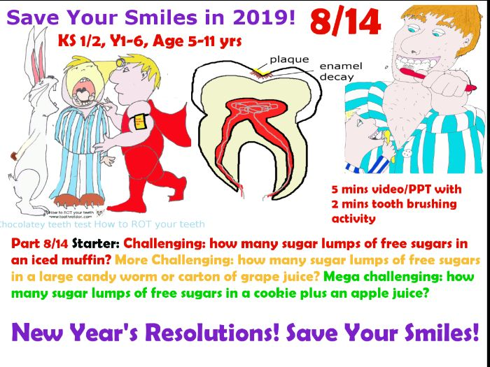 New Year's Resolutions! Save Your Smiles!