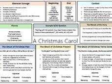 A Christmas Carol Learning/ Revision Mat