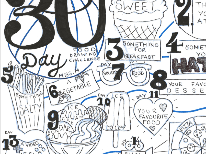 Daily Art Challenges / Remote Learning / Lockdown / 30 Day FOOD Drawing Challenge