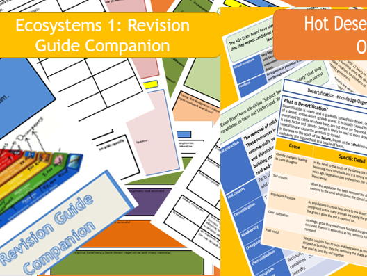 GCSE 9-1: Hot Deserts - Independent Learning Package.