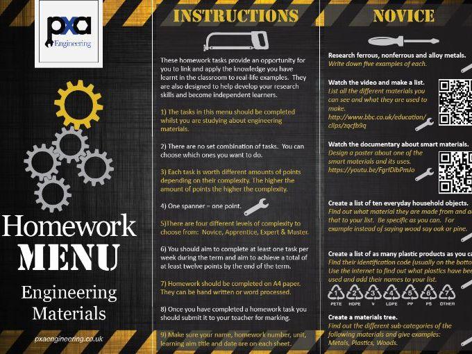 KS4 Engineering Materials Homework Menu