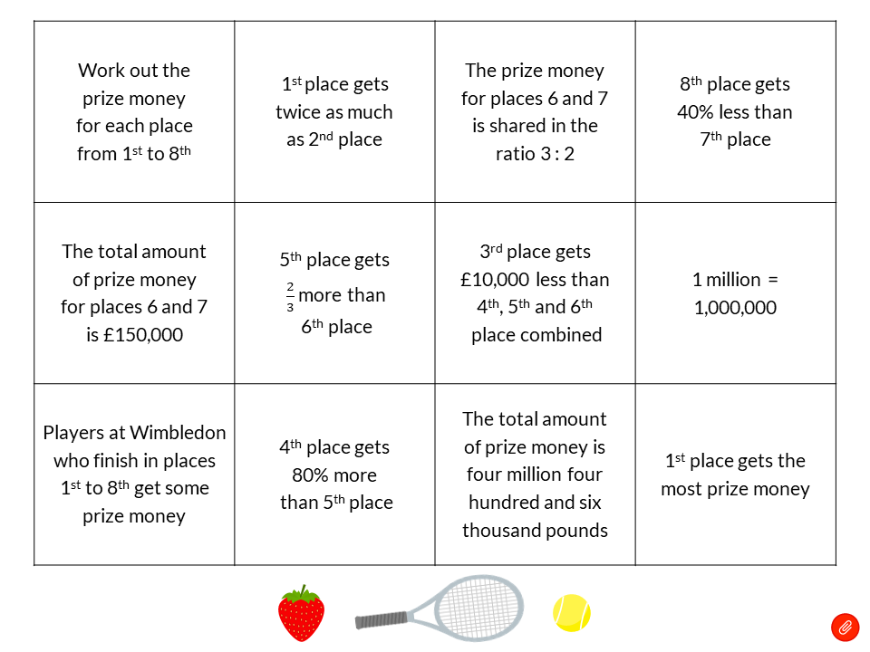 Wimbledon Number Revision Lesson