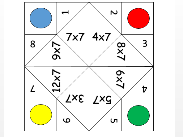 7 times table fortune teller