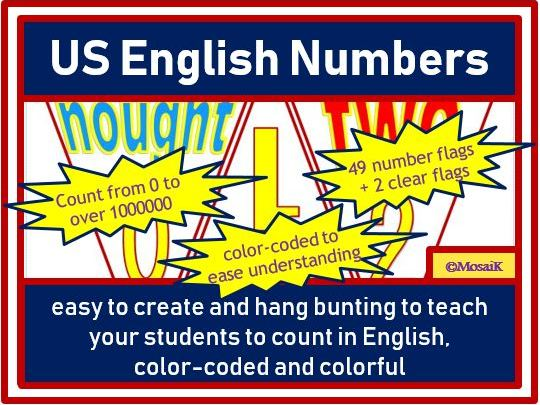 English (US), ESL Bunting: Numbers nought to over 1 million