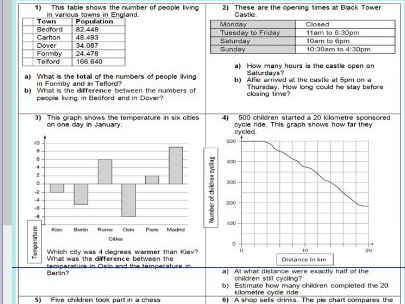Interpret information in Tables, Graphs and charts - applying problems  KS2 Year 5 6 WORKSHEET ONLY
