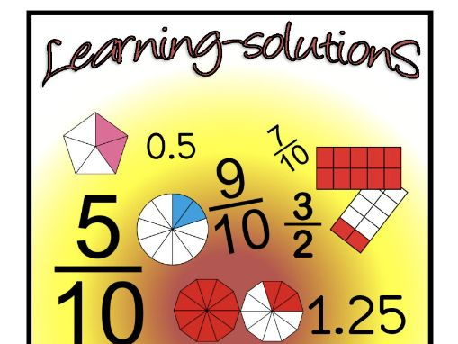 FRACTIONS SCREENER - Skils to Year 4 level + Answers + Class Overview for differentiation