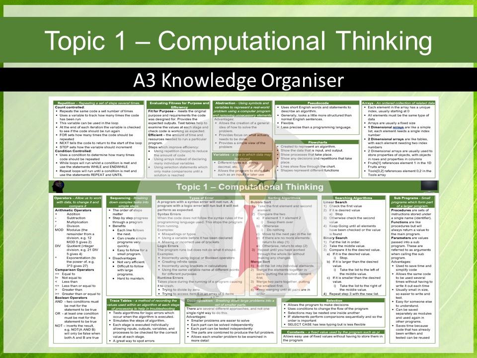 Pearson Edexcel GCSE Computer Science 2020 Topic 1 Knowledge Organiser Revision Mat