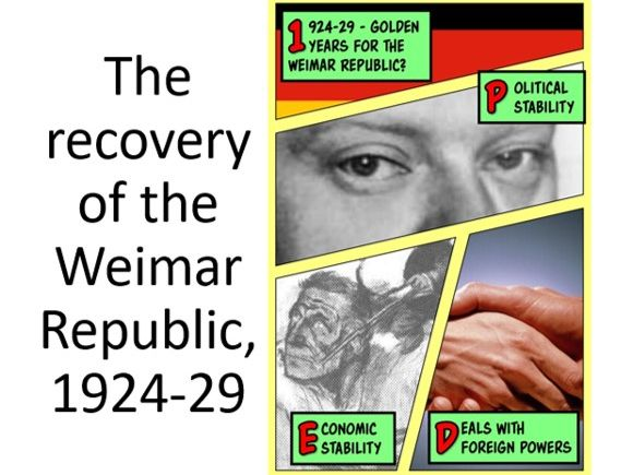The Recovery of the Weimar Republic, 1924-29