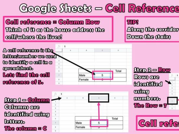 Google Classroom - Sheets/Spreadsheets