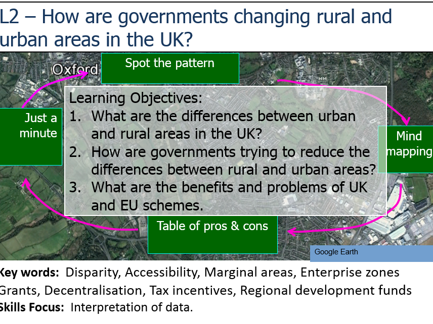 L2 - How can governments reduce rural-urban disparities