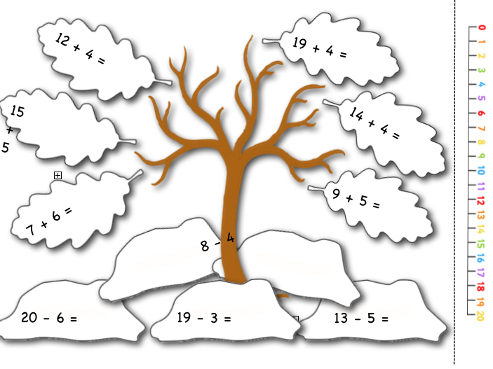Addition and Subtraction Trees