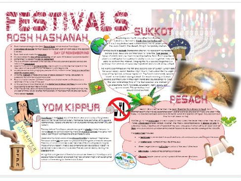Judaism: Festivals Learning Mat Information Sheet