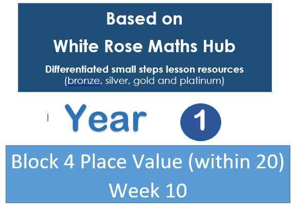 Year 1 - Autumn Block 4 (Week 10) Place Value (within 20) - White Rose Maths Hub
