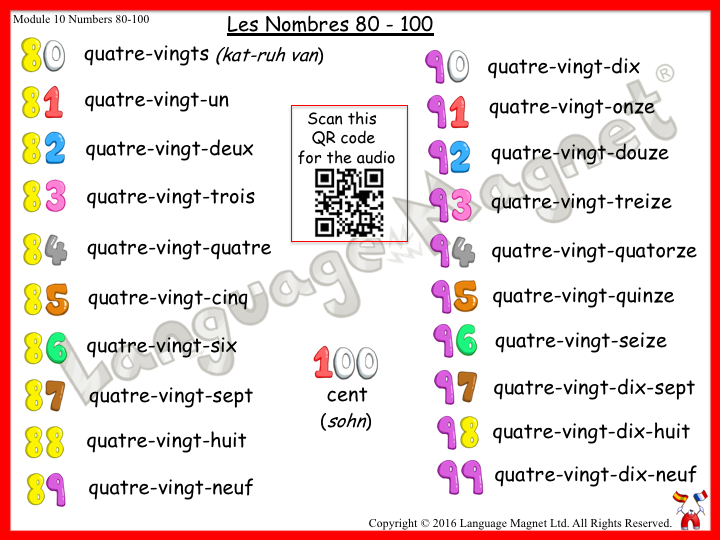 French Numbers 0 to 100 Audio Sheets