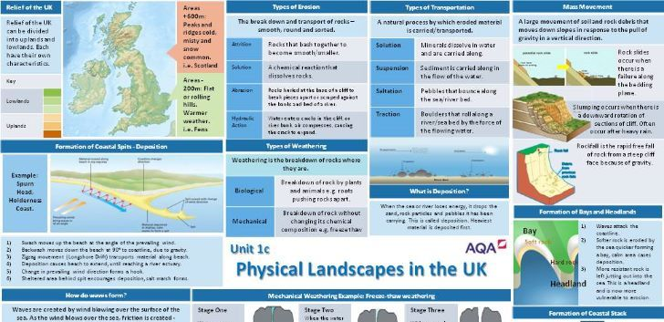 Physical Landscapes UK
