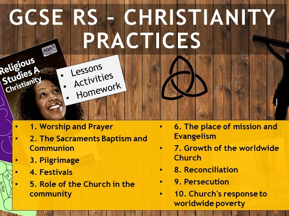 AQA GCSE RE RS - Christianity Practices - WHOLE UNIT 10 lessons