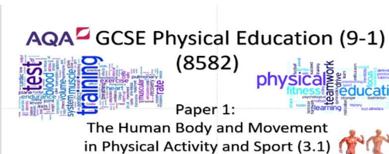 GCSE PE Revision Topics on a Page (9-1) Paper 1 AQA