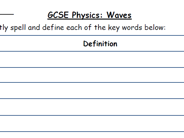 AQA New Physics 2018: Revision checklist - Waves