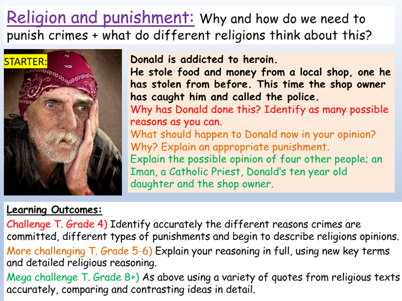 Crime and Punishment : RS Thematic Studies