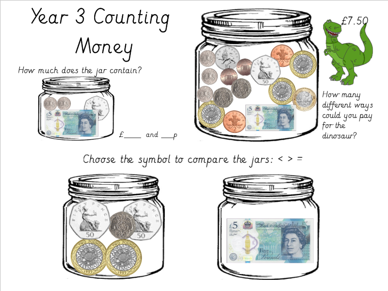 Year 3 Money: Counting Money £ and p and finding all the possibilities