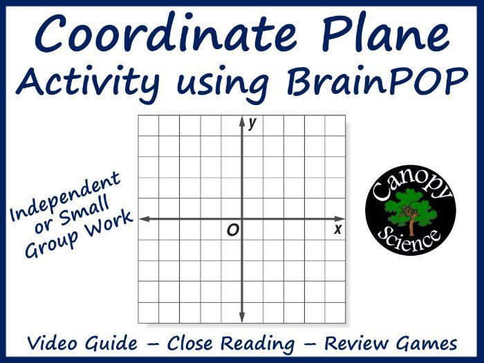 Coordinate Plane Activity using BrainPOP