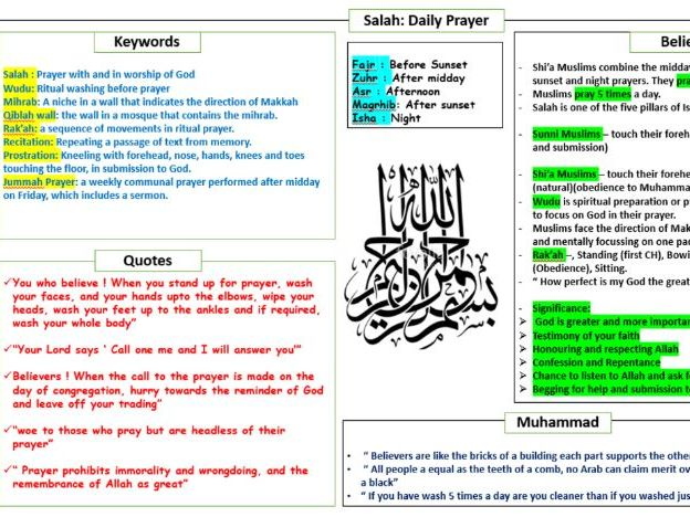 AQA Religious Education Revision Notes ( All the topics) Quick Revison For 13thMay Exam