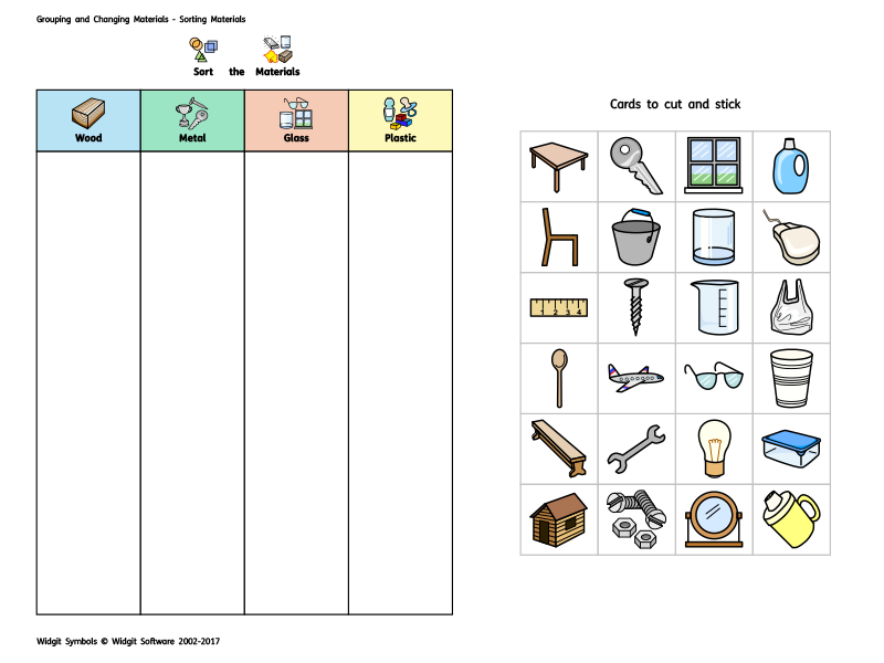 Widgit - Materials Sorting Activity