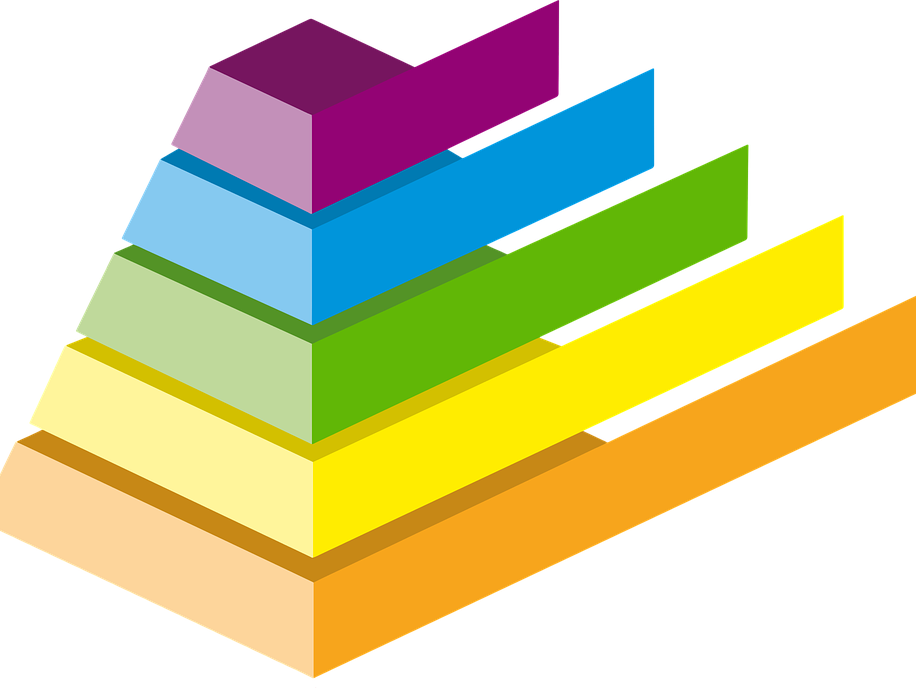 Blank Settlement Hierarchy Pyramid