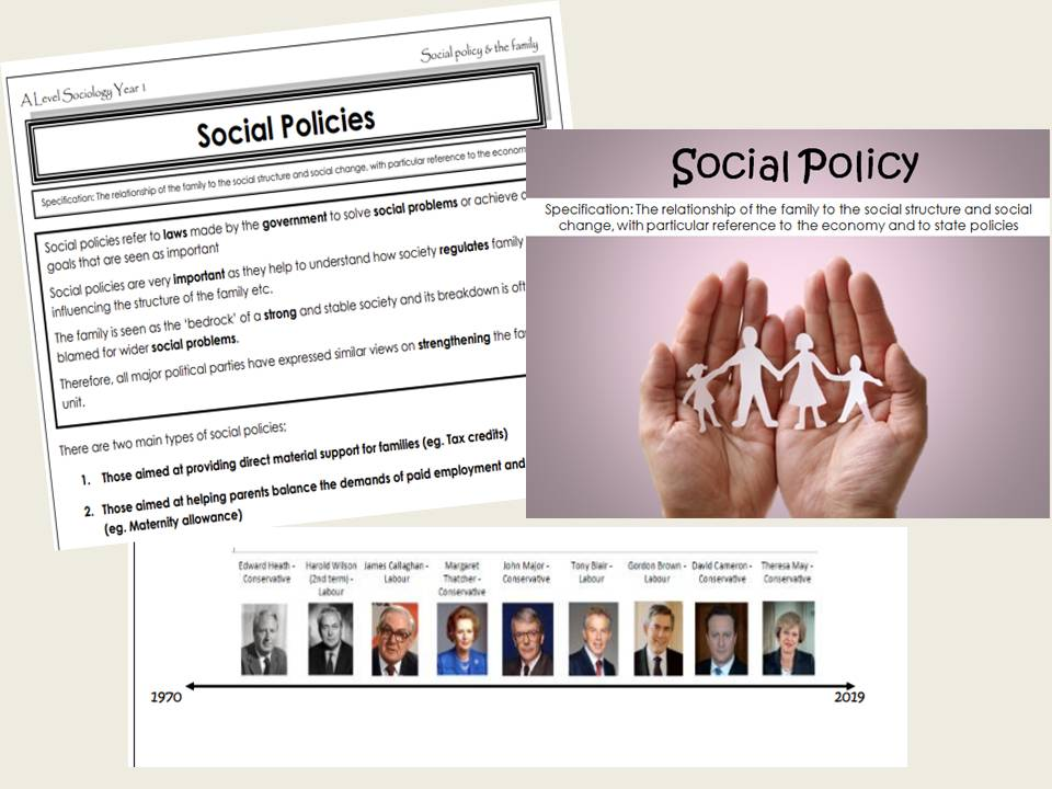 AQA Sociology - Year 1 - Families & Households - Social Policies & the Family