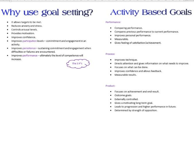 Goal Setting Booklet for AS PE Pychology OCR