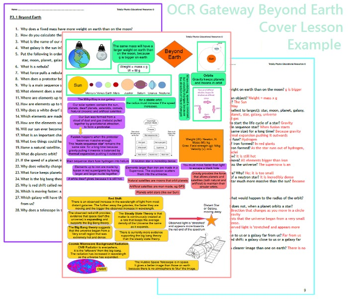OCR Gateway GCSE Physics Cover Lesson Resource Pack (NEW 2018 Specification)