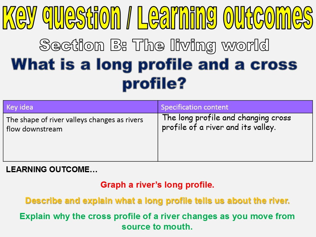 New AQA GCSE River Processes and Features