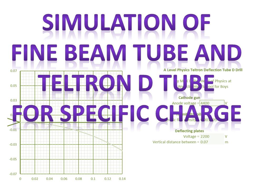 Fine Beam Tube and Teltron Tube D Simulator