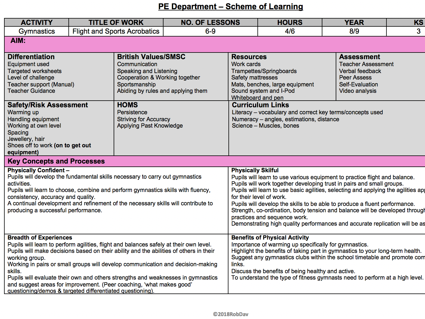 Core PE - Gymnastics - KS3 Schemes of Work & 27 x Lesson Plan Outlines