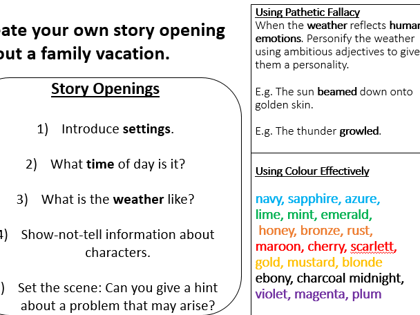 Narrative Structure: Openings