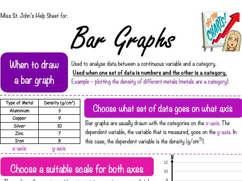 Line & Bar Graph Help Sheet