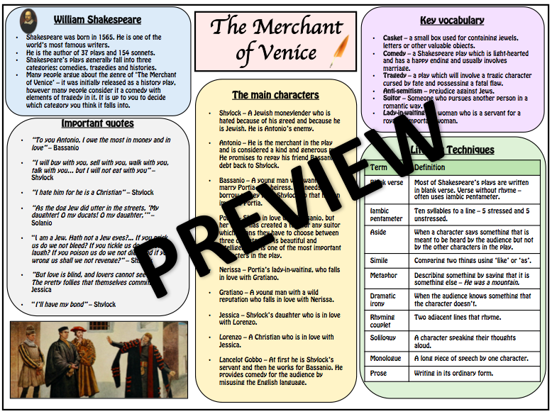 The Merchant of Venice - Knowledge Organiser