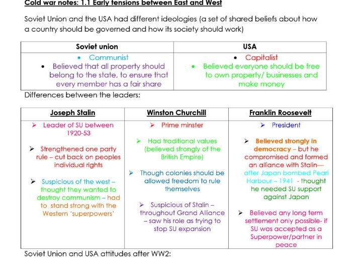 Edexcel GCSE (9-1) History: Superpower relations and the Cold War, 1941–91 (EDEXCEL GCSE HISTORY (9-