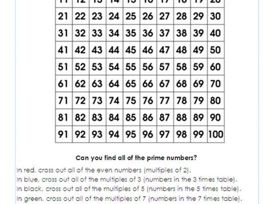 Year 5 / 6 Prime Numbers to 100 investigation - with and without scaffolding