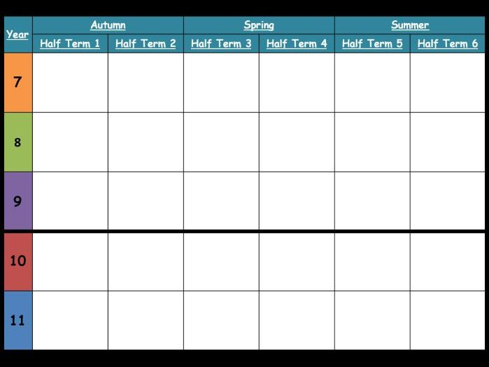 Curriculum Plan Template