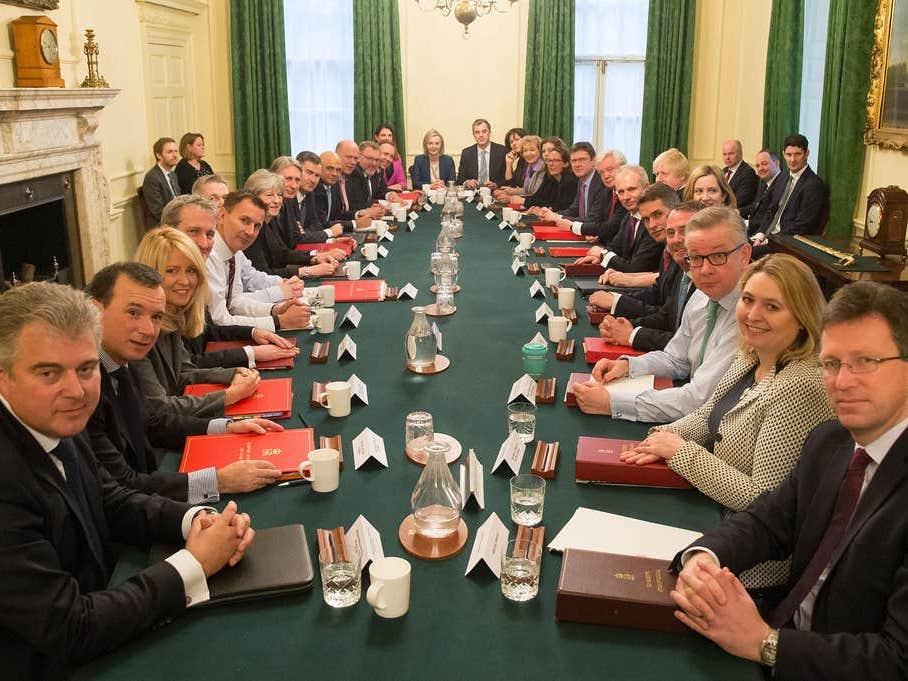 UK Executive AQA Politics