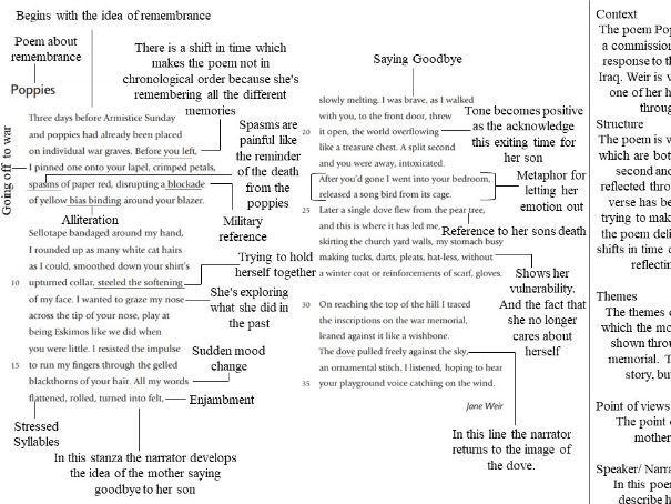 poppies poem analysis