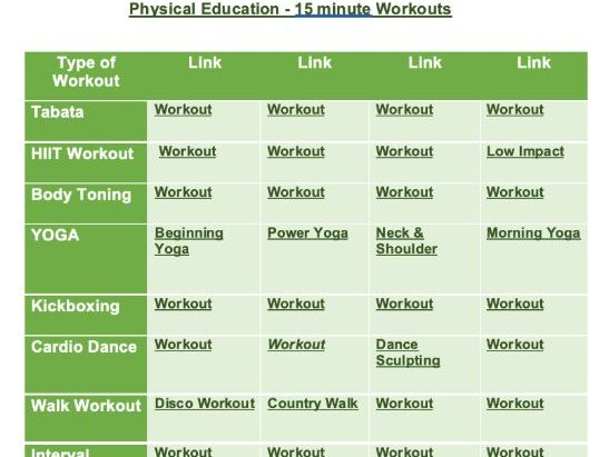 Core PE Fitness Video Choice Board with various video links and activities - Wet weather / remote