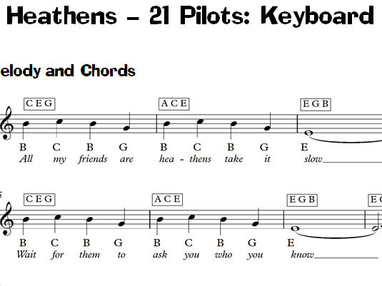 Heathens - 21 Pilots Keyboard Worksheet Sheet Music KS3 Guitar Tab Musical Futures